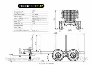 Forester Forester 12t