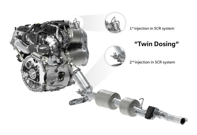 Volkswagen 2,0 TDI Evo. Foto: Volkswagen
